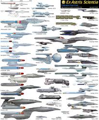 Faithful Starship Size Comparison Poster Starship Comparison