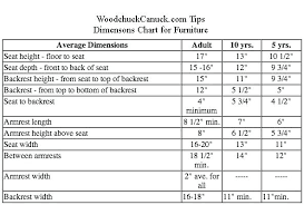 table sizes and seating capacity dining table size guide ergonomic dimensions for furniture dining table size