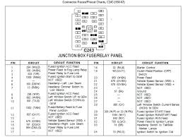 1997 ford f150 fuse box for sale electrical work wiring diagram \u2022 2001 ford f150 lariat fuse box diagram 1997 ford f150 4 4 fuse box diagram f series xiii from wiring rh heroinrehabs club ford f 150 fuse box diagram ford f 150 fuse box diagram