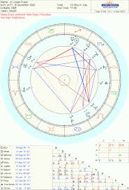 Freud Birth Chart Venus In Art Rivera And Freud The Oxford Astrologer