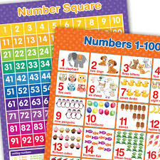 A3 Numbers 1 100 Number Square Wall Chart