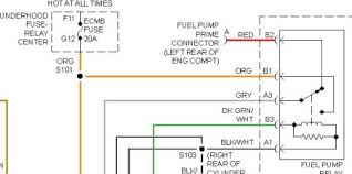 1999 chevy truck fuel pump fuse keeps burning out the wiring schematic im looking at is the ecmb fuse are we talking about the same fuse