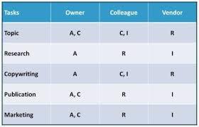 Raci Chart Alternative Resume Write Samples