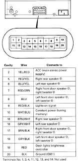 dyna 2000 ignition wiring diagram dyna 2000i ignition switch settings at Dyna 2000 Ignition Wiring Diagram Harley