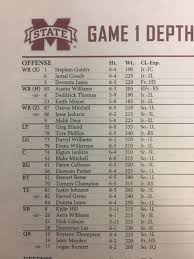 Msu Depth Chart Mississippi State Releases Week 1 Depth Chart For Stephen F