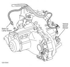 2003 chevy cavalier speed sensor electrical problem 2003 chevy 1997 Chevy Cavalier Starter Wiring Diagram the speed sensor located in the transmission, here is a diagram that shows where it is 1997 chevy cavalier stereo wiring diagram
