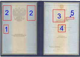 Проверяют ли диплом техникума казалось бы для этого стороны диплом спб купить составляют и подписывают договор займа Что юридически грамотный подход к составлению договора или