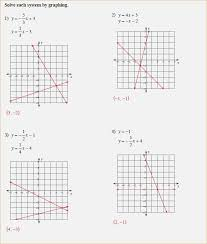 solving systems by graphing worksheet free worksheets library solving systems of equations by graphing worksheet