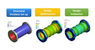 Learn About The Many Innovative Features Of Ansys 18 Ansys