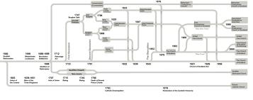 Original Secession Church Wikiwand