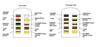 vw golf mk3 headlight switch wiring diagram images vw mk4 headlight diagram circuit and schematic wiring