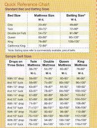Single Bed Quilt Measurements - Cbaarch.com & Single Bed Quilt Measurements Cbaarch Adamdwight.com