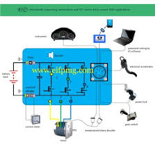 customized electric vehicle brushless dc motor 1kw 1500rpm 24v