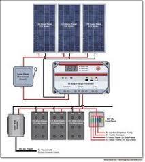 rv diagram solar wiring diagram camping, r v wiring, outdoors Rv Solar System Wiring Diagram 375 watt solar power system byexample com more wiring diagram for rv solar system