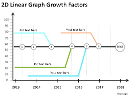 Blank Bar Graph Bar Graph Template For Kindergarten Free Excel Helenamontana Info