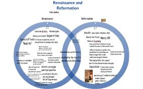 Martin Luther Vs John Calvin Venn Diagram Copy Of Renaissance And Reformation Venn Diagram By Diego