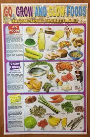 Go Grow Glow Food Chart Pictures Bedowntowndaytona Com
