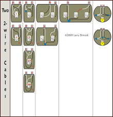 house electrical wiring diagrams connections in outlet, light Outlet Wiring Diagram White Black two black and two white wires thumbnail Multiple Outlet Wiring Diagram