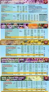 of fertiliser kit house garden hydro