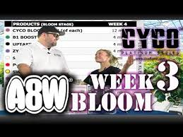 Cyco Feed Chart A8w Cyco Nutrients Wk 3 Bloom Feed Chart How To Se1 Ep6 Official Video
