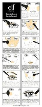 where to use that makeup brush