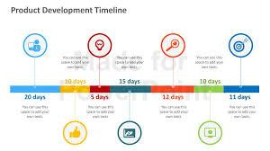 Timeline Ppt Slide Product Development Timeline Powerpoint Template