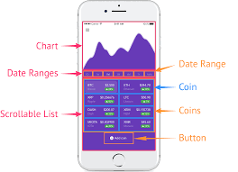 React Native Svg Charts Charts In React Native Part 1 Rational App Development