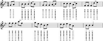 wagon wheel sheet music croppy boy tin whistle notes sheet music