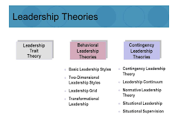 leadership theory chapter 3 leading and trust ppt download