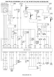 repair guides wiring diagrams wiring diagrams com 11 1994 pick up sierra 4 3l and 7 4l w mt engine schematic