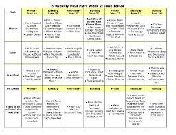 diabetic diet meal plans example of diabetic diet menu sample of diabetic diet