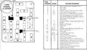 1994 ford aerostar fuse box diagram vehiclepad 1995 ford 1994 ford aerostar fuse box diagram vehiclepad
