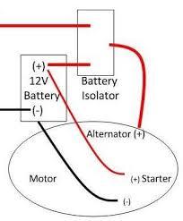 dodge external voltage regulator wiring diagram tractor repair dodge alternator external regulator wiring diagram in addition wiring diagram internal regulator alternator wedocable also wiring