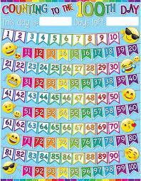 100 Days Emoji 17x22 Smart Chart Ash92012
