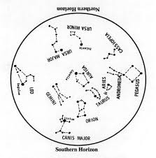 What Is A Star Chart 44 Punctual Reading A Star Chart