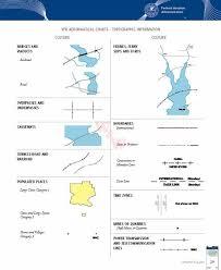 Faa Chart User Guide Aeronautical Chart Users Guide