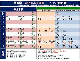 横浜 駅 時刻 表