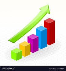 Business Growth Success Chart