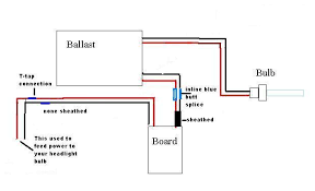 wiring diagram hid lights relay wiring diagram how to install hid conversion kit relay harness wiring description hid off road
