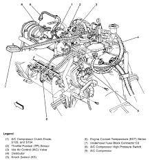 chevrolet 2 2 engine diagram wiring diagram for you • s10 4 cylinder engine diagram automotive wiring diagrams rh 47 kindertagespflege elfenkinder de chevy 2 2 engine