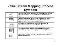 Value Stream Mapping Symbols In Tikz Tex Latex Stack