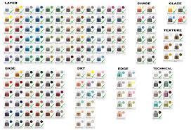 Scale 75 Paint Conversion Chart 31 Efficient Citadel Paint Conversion Chart Pdf