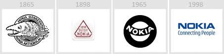 nokia logo white. nokia logo history white