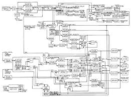 File block diagram of central puter and sequencer block diagram