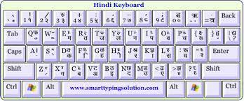 Hindi Keyboard Chart Pdf Kruti Dev Hindi Typing Keyboard Chart Pdf Www
