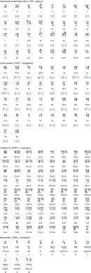 At outside open we love industrial design! Sanskrit Alphabet Pronunciation And Language