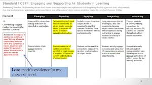 Using The Continuum Of Teaching Practice Ppt Download