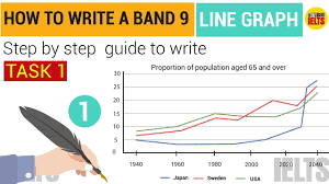 Ielts Writing Task 1 Line Graph Lesson 1 How To Write A Band 9 Step By Step Guide