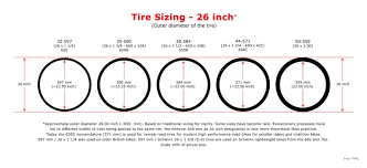 Wheel Exchange Chart Rim And Tyre Size Chart Computer Wheel Size Chart Tire Size
