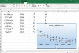Want To Know How To Create A Scatter Plot In Excel Heres
